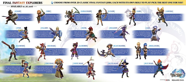 final_fantasy_explorers_job_roles_info
