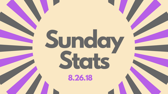 Sunday Stats(1) 10.55.59 AM