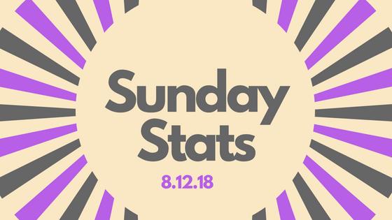 Sunday Stats(1)