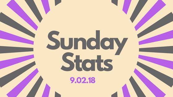 Sunday Stats(1).jpg