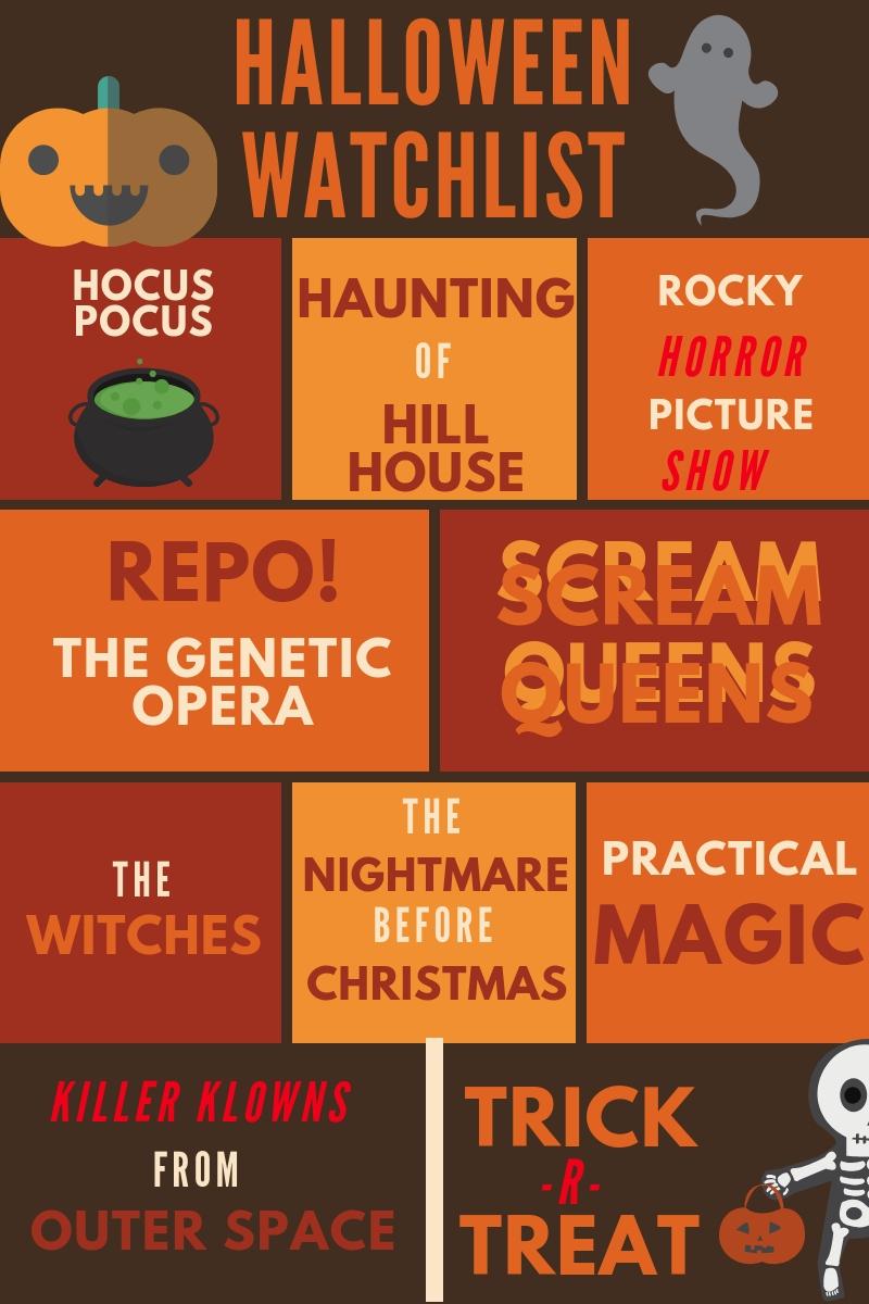Halloween Watchlist.jpg